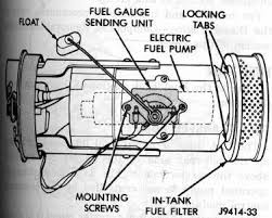 joe g s fuel system writeup dodge cummins diesel forum the gasoline version of the dodge ram has a fuel pump in this module the diesel version does not however there are some errors in the service manual in