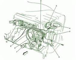 similiar 2003 tahoe fuse diagram keywords 2007 chevy tahoe fuse box diagram car engine parts diagram
