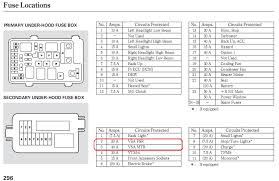 2013 acura rdx fuse box 2013 volvo s60 fuse box wiring diagram 2005 honda accord cigarette lighter fuse at 2005 Honda Accord Coupe Fuse Box
