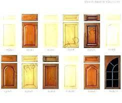The most common cabinet door panel styles include recessed panels, raised panels, shaker panels and slab panels. Varieties Kitchen Cupboard Door Finishes Kitchen Cupboard Doors Kitchen Cabinets Finish Kitchen Cabinets