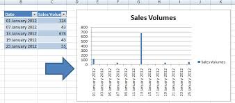Remove Unwanted Gaps In Your Excel Chart Axis How To Excel
