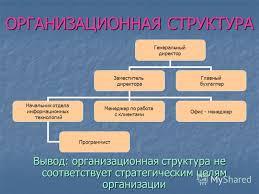 Презентация на тему КАДРОВАЯ ПОЛИТИКА в области найма адаптации  7 ОРГАНИЗАЦИОННАЯ СТРУКТУРА Генеральный