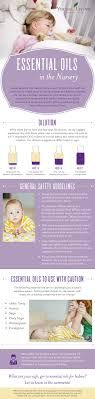 Thieves Oil Dilution Essential Oils In The Nursery Essential Oils And Babies Young