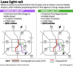 Houston Proposed Light Rail Map Metro Scaling Back Future Transit Plans To One Light Rail