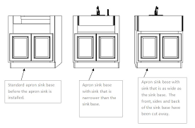 a how to guide for installing an a front farm sink pertaining farmhouse dimensions plans 10