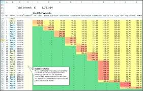 Car Payment Calculator With Extra Payment Car Loan Calculator Excel Spreadsheet Moontex Co