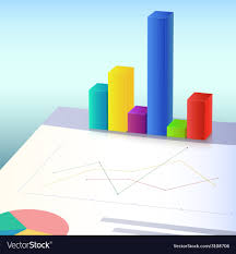 Investment Charts And Graphs Financial Charts And Graphs