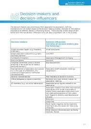 comparative essay topics definition