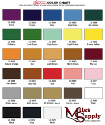 How To Apply Lithichrome Paint And Sample Color Chart