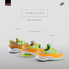 Nike Air Huarache Light 2015 Nike Air Huarache Light Atomic Mango Timeline Botellas