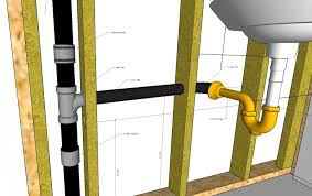 sink drain height us option jpg option  jpg option jpg
