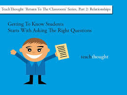 Interview Question What Do You Do For Fun Getting To Know Students Ask The Right Questions