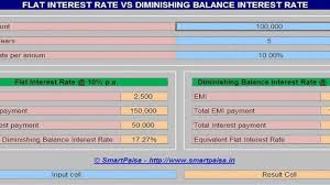 Car Loan Interest Rate Chart Flat Interest Rate Vs Diminishing Balance Interest Rate