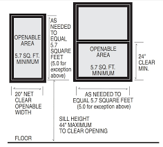 Egress Requirements And The Twoopening Myth StarTribune Inspiration Egress Requirements For Bedroom Windows