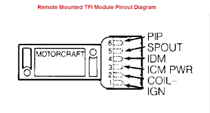 1985 mustang gt 5 0 wiring diagram on 1985 images all about 1985 Mustang Wiring Diagram ford tfi ignition module wiring diagram 1985 mustang 1985 mustang wiring diagram pdf