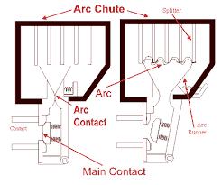 air circuit breaker air blast circuit breaker electrical4u circuit breaker diagram for 1996 re at Circuit Breaker Diagram
