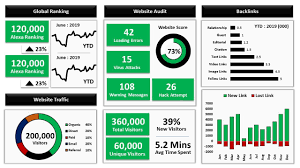 Udemy Dashboard Designing And Interactive Charts In Excel Learn To Create Excel Dashboards Excel Data Analysis And