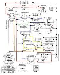 kohler pro 27 electrical diagram wiring diagram meta kohler pro 27 electrical diagram wiring diagram expert kohler command 27 wiring diagram kohler pro 27 electrical diagram