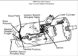 1988 chevy camaro steering wheel ignition lock electrical problem 1969 Camaro Ignition Switch Wiring Diagram connect wiring harness check operation of ignition switch www 2carpros com forum automotive_pictures 248015_f2_2 1968 camaro ignition switch wiring diagram
