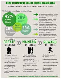marketing résumé archives   joyce gracehow to improve online brand awareness  infographic