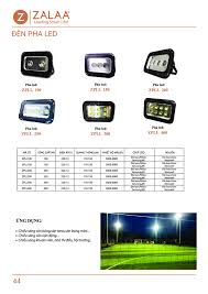 ĐÈN PHA LED CHIẾU RỘNG ( LED Flood light... - ZALAA Lighting - Leading  Smart Life