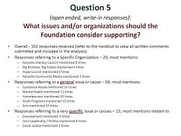 Sample Needs Assessment Survey WhatKenoshaNeeds Kenosha Community Foundation 18