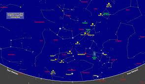 Sky Map November 2019 Old Farmers Almanac