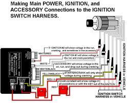 remote start wire diagram wiring diagram mega tl2250 remote start wiring harness wiring diagrams favorites remote start wire diagram car remote start wiring
