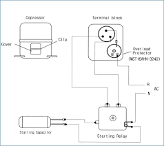 fridge compressor wiring diagram kanvamath org refrigerator wiring diagram at Refrigerator Wiring Diagram
