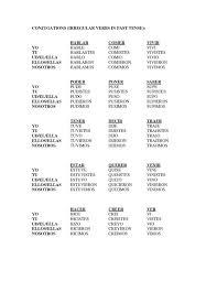 Spanish Present Tense Irregular Verbs Google Search