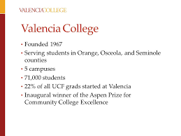 math help website innovations conference open educational 2 valencia college founded 1967 serving students in orange osceola and seminole counties 5 campuses 71 000 students 22% of all ucf grads started at