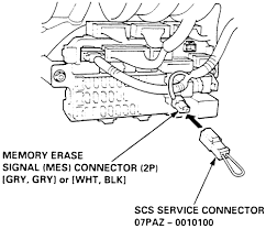 repair guides air bag supplemental restraint system general 4 detach the yellow mes connector from the underdash fuse panel and use the scs service connector to clear the dtc s crv shown