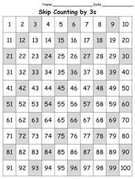 100s Chart Skip Counting Worksheets Teaching Resources Tpt