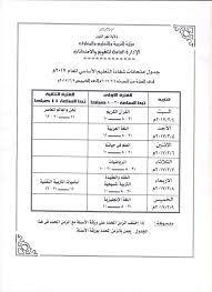 الآن اعرف نتيجة شهادة الأساس 2019 الخرطوم |تفاصيل نتائج الصف الثامن 2019  نهر النيل السودان كل الولايات السودان - خبر جديد