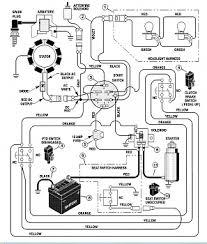 20 hp kohler wiring diagram 20 automotive wiring diagram database ch 20 kohler command wiring diagram jodebal com on 20 hp kohler wiring diagram