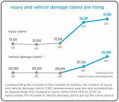 insurance quote icbc 44billionlater