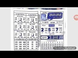 Kalyan Mumbai Penal Chart Inquisitive Kuber Matka Chart 2019 Kalyan Matka Daily 2 Ank