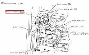 smart car fuse box diagram smart image wiring diagram 2010 sentra fuse box 2010 wiring diagrams on smart car fuse box diagram