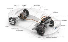 electric car motor diagram. Electric Car Components - Google Search Motor Diagram