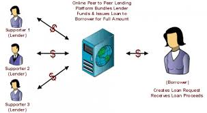 peer to peer lending. Exellent Peer Peer To Platforms Replaces The Traditional Banks With To Lending T