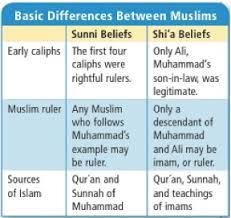 Islam In The Modern World Mountain View Mirror