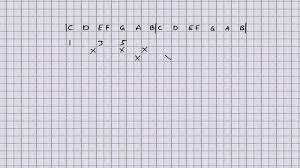 Music Theory Graph Paper Chords 1