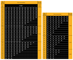 Continental Tire Pressure Chart Contimobilitykit