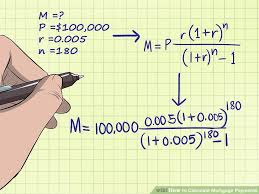Loan Amortization Calculator Annual Payments How To Calculate Mortgage Payments With Examples Wikihow