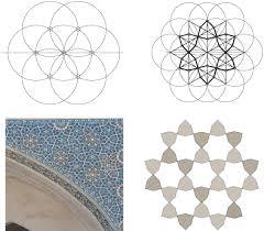 Islamic Geometric Patterns Mesmerizing Introduction To Geometry Art Of Islamic Pattern