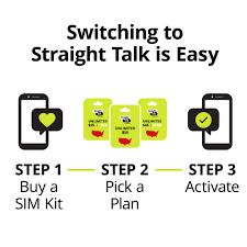 phone activation kit