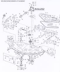 Wiring diagram for craftsman the wiring diagram