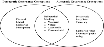 Imperialists Vs Anti Imperialists Venn Diagram Institutions And Behaviour New Rules Of The Game Springerlink