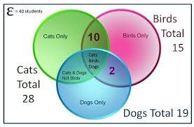Venn Diagram Math Problems Pdf Venn Diagram Online Math Dugei Club