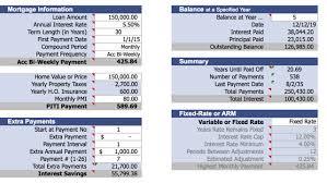 Paying Extra Principal On Home Loan Calculator My Mortgage Home Loan